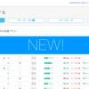 【新バージョン公開】サイトコントローラーを開かなくても料金一括更新可能に | Magic